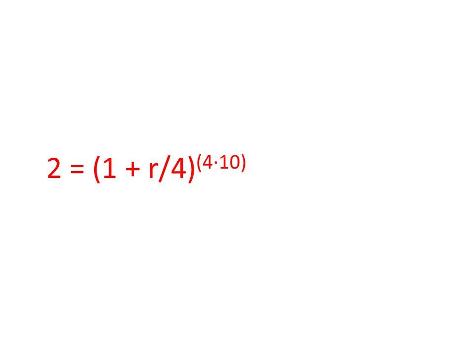 2 = (1 + r/4) (4∙10)
