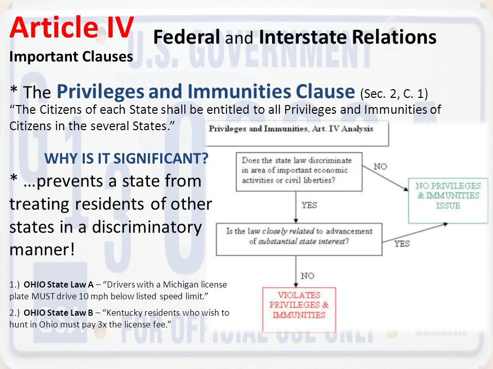 "* The Privileges and Immunities Clause (Sec. 2, C. 1) Article IV Important Clauses Federal and Interstate Relations ""The Citizens of each State shall"