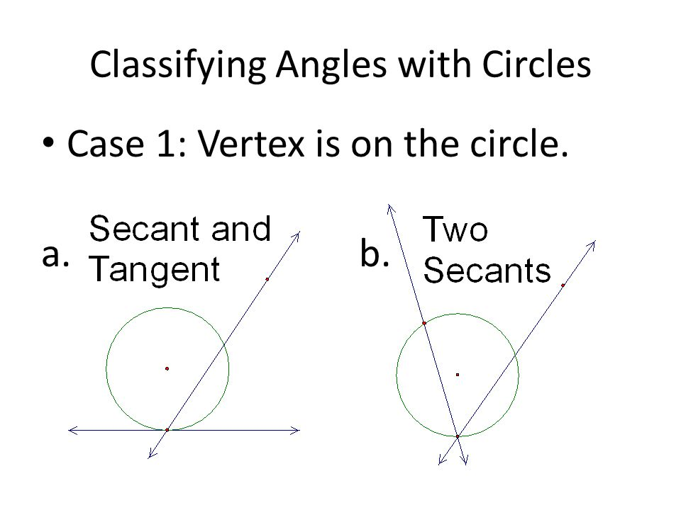 Classifying Angles with Circles Case 1: Vertex is on the circle. a. b.