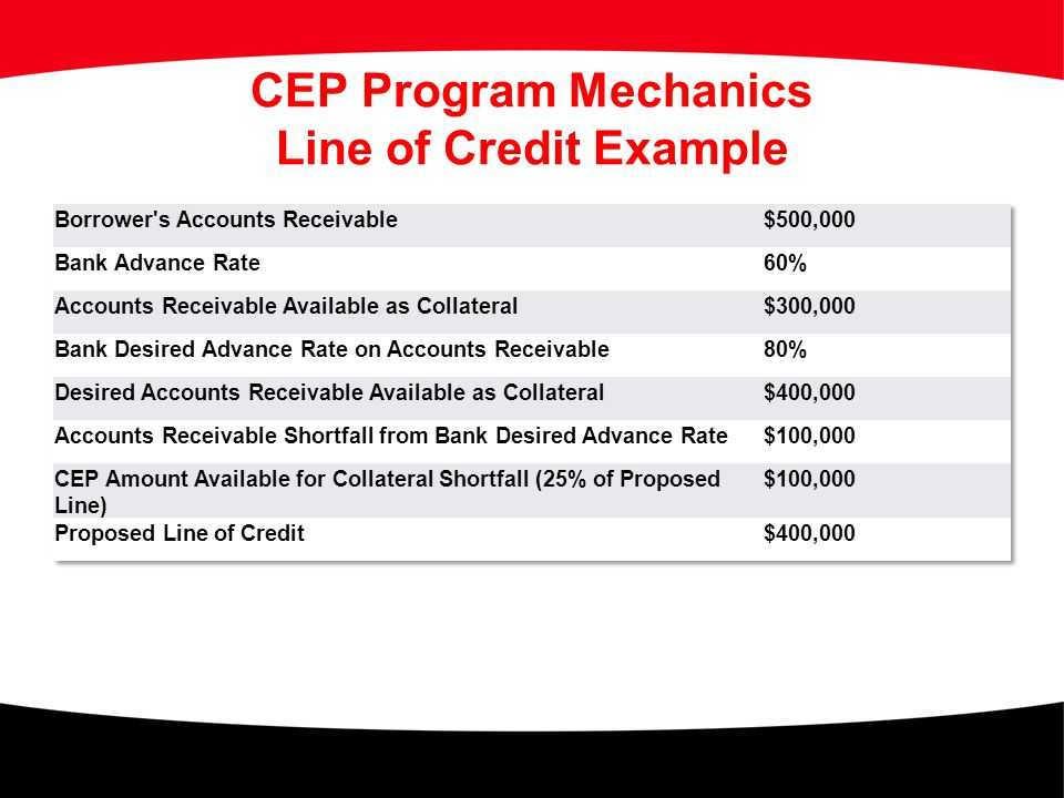 CEP Program Mechanics Line of Credit Example 10