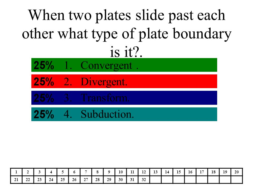 When two plates slide past each other what type of plate boundary is it?. 1.Convergent. 2.Divergent. 3.Transform. 4.Subduction. 1234567891011121314151