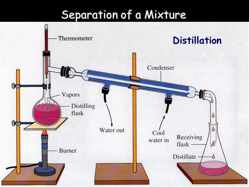 Separation of a Mixture Distillation