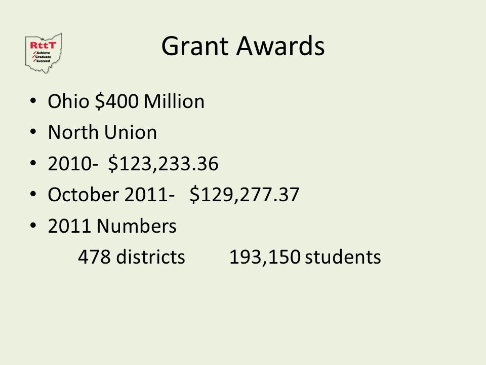 Grant Awards Ohio $400 Million North Union 2010- $123,233.36 October 2011- $129,277.37 2011 Numbers 478 districts 193,150 students