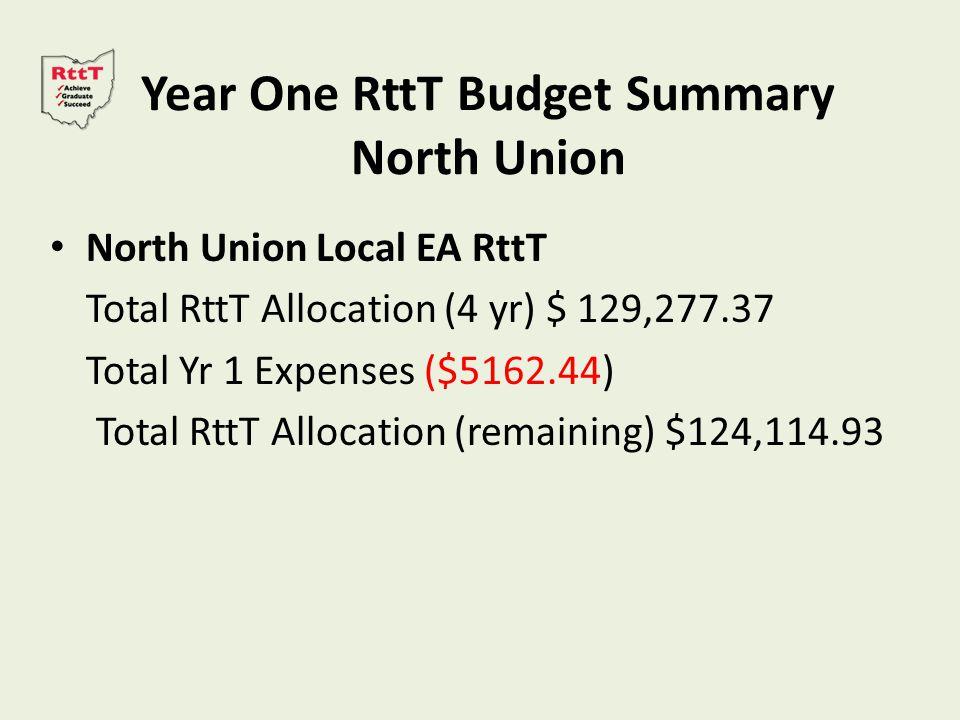 Year One RttT Budget Summary North Union North Union Local EA RttT Total RttT Allocation (4 yr) $ 129,277.37 Total Yr 1 Expenses ($5162.44) Total RttT Allocation (remaining) $124,114.93