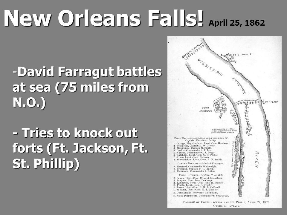 New Orleans Falls! New Orleans Falls! April 25, 1862 -David Farragut battles at sea (75 miles from N.O.) - Tries to knock out forts (Ft. Jackson, Ft.