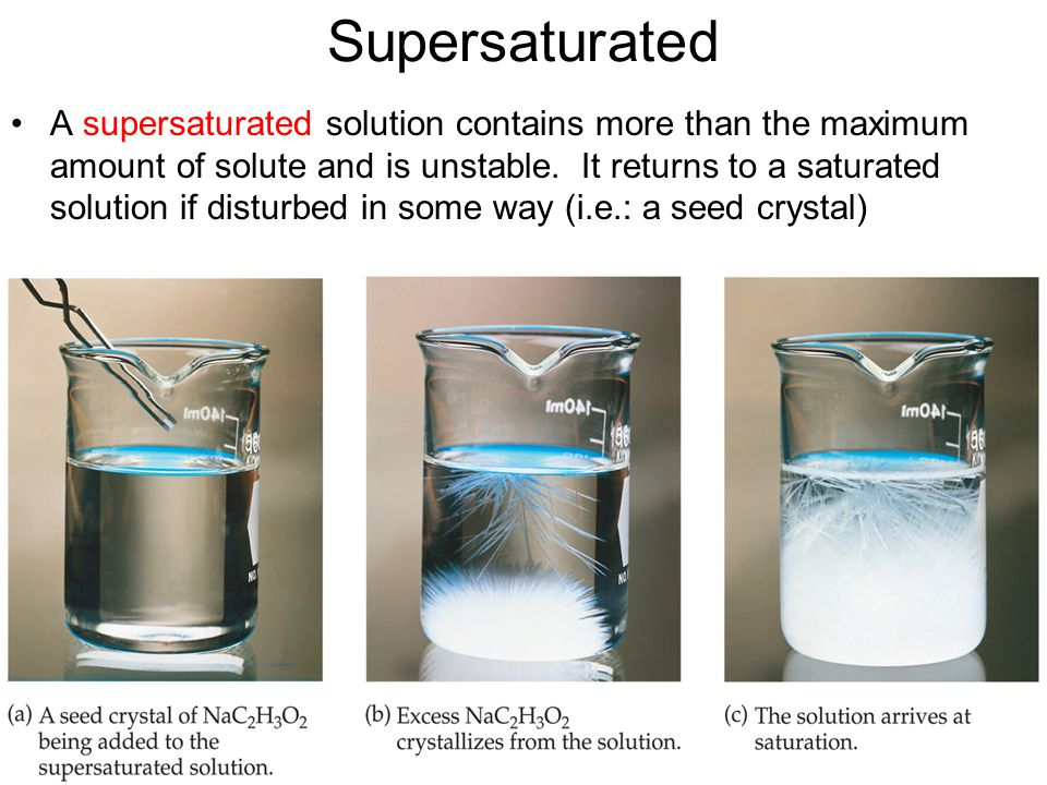 Supersaturated A supersaturated solution contains more than the maximum amount of solute and is unstable. It returns to a saturated solution if distur