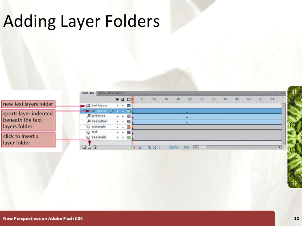 XP Selecting, Copying, and Moving Frames Actions allowed on one layer or between layers Selecting frames – Individual: click single frame in Timeline – Multiple: click and drag mouse pointer across frames Copying and moving selected frames – Right-click frames and then select Copy Frames – Right-click frames and then select Cut Frames Use Paste Frame on target frame to finish copy/move New Perspectives on Adobe Flash CS411