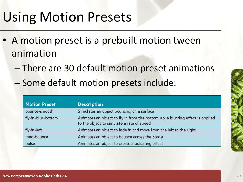 XP Using Motion Presets A motion preset is a prebuilt motion tween animation – There are 30 default motion preset animations – Some default motion presets include: New Perspectives on Adobe Flash CS420