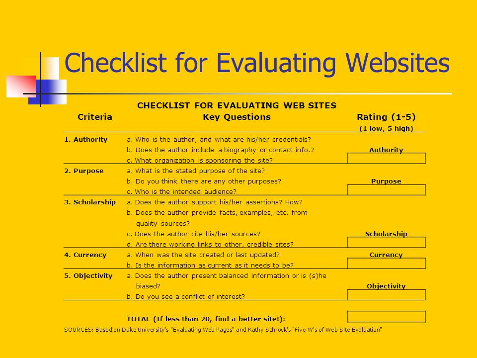 Checklist for Evaluating Websites CHECKLIST FOR EVALUATING WEB SITES CriteriaKey QuestionsRating (1-5) (1 low, 5 high) 1. Authoritya. Who is the autho
