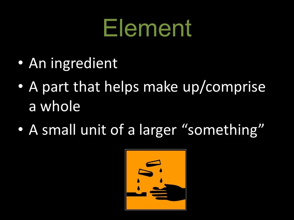 Element An ingredient An ingredient A part that helps make up/comprise a whole A part that helps make up/comprise a whole A small unit of a larger something A small unit of a larger something