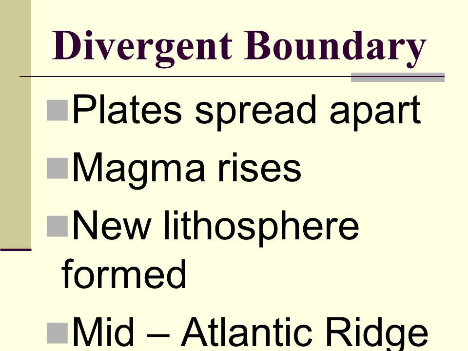 Divergent Boundary Plates spread apart Magma rises New lithosphere formed Mid – Atlantic Ridge