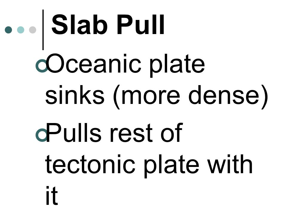 Slab Pull Oceanic plate sinks (more dense) Pulls rest of tectonic plate with it