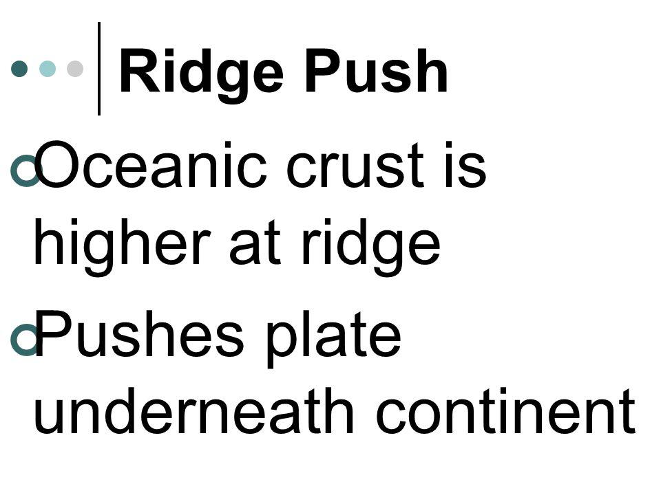 Ridge Push Oceanic crust is higher at ridge Pushes plate underneath continent