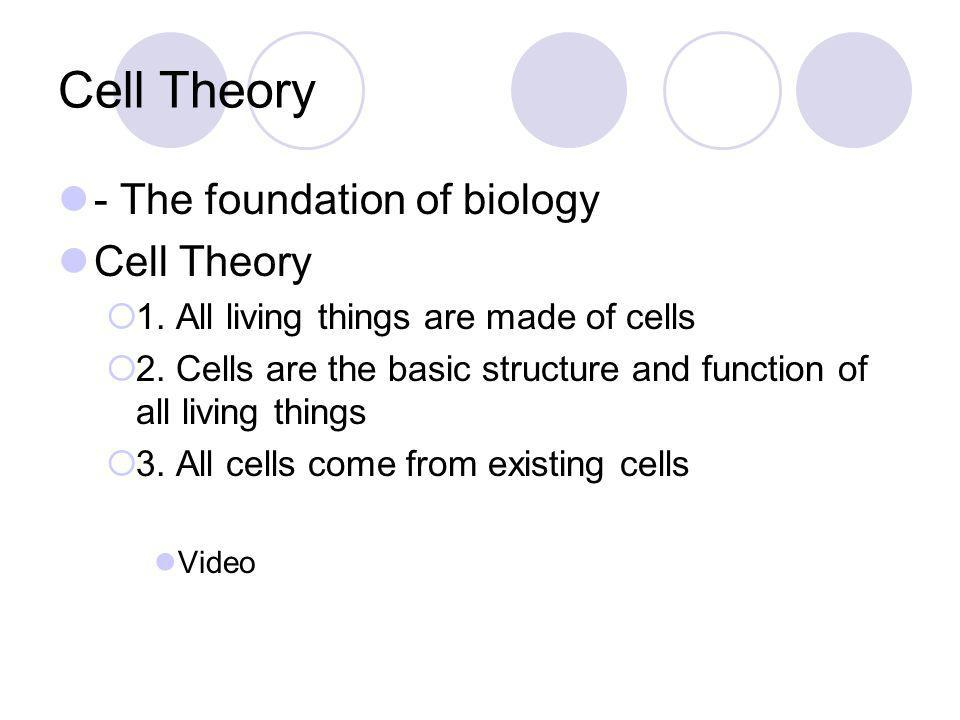 Cell Theory - The foundation of biology Cell Theory  1. All living things are made of cells  2. Cells are the basic structure and function of all li