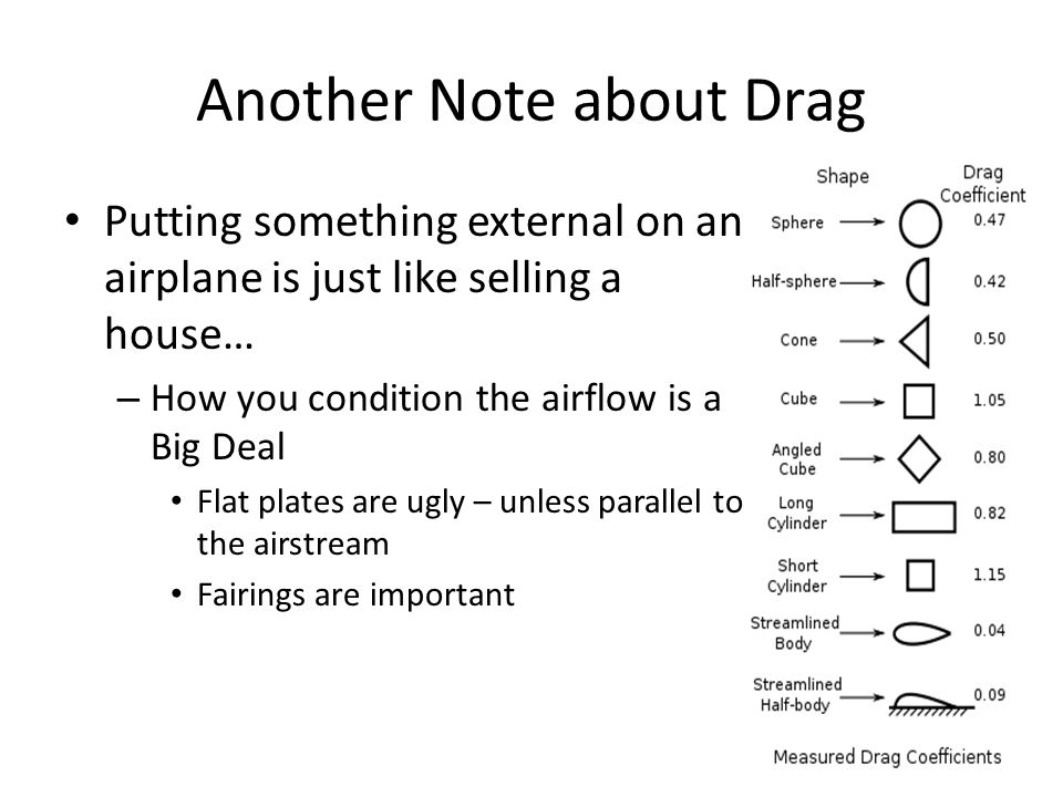 Another Note about Drag Putting something external on an airplane is just like selling a house… – How you condition the airflow is a Big Deal Flat pla