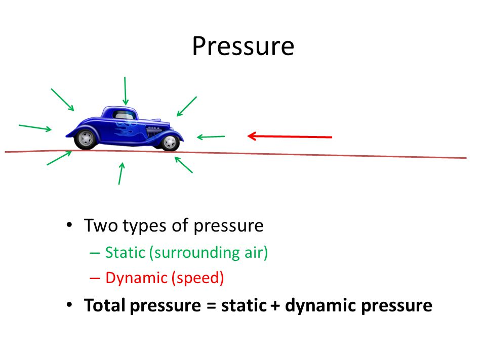 Pressure Two types of pressure – Static (surrounding air) – Dynamic (speed) Total pressure = static + dynamic pressure