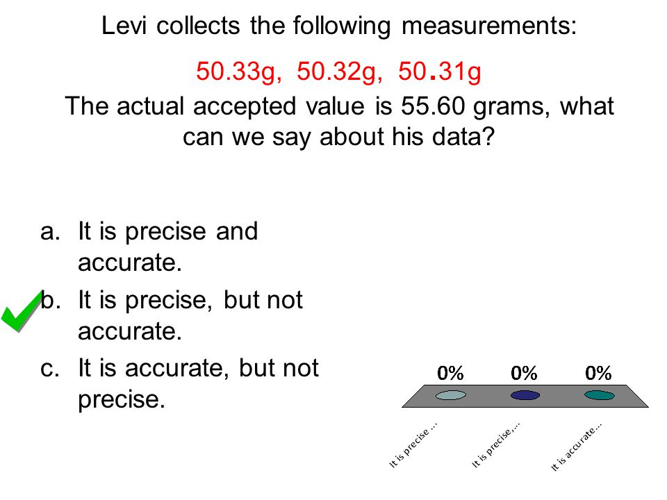 Levi collects the following measurements: 50.33g, 50.32g, 50. 31g The actual accepted value is 55.60 grams, what can we say about his data? a.It is pr