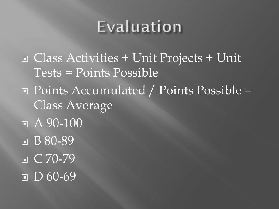  Class Activities + Unit Projects + Unit Tests = Points Possible  Points Accumulated / Points Possible = Class Average  A 90-100  B 80-89  C 70-79  D 60-69