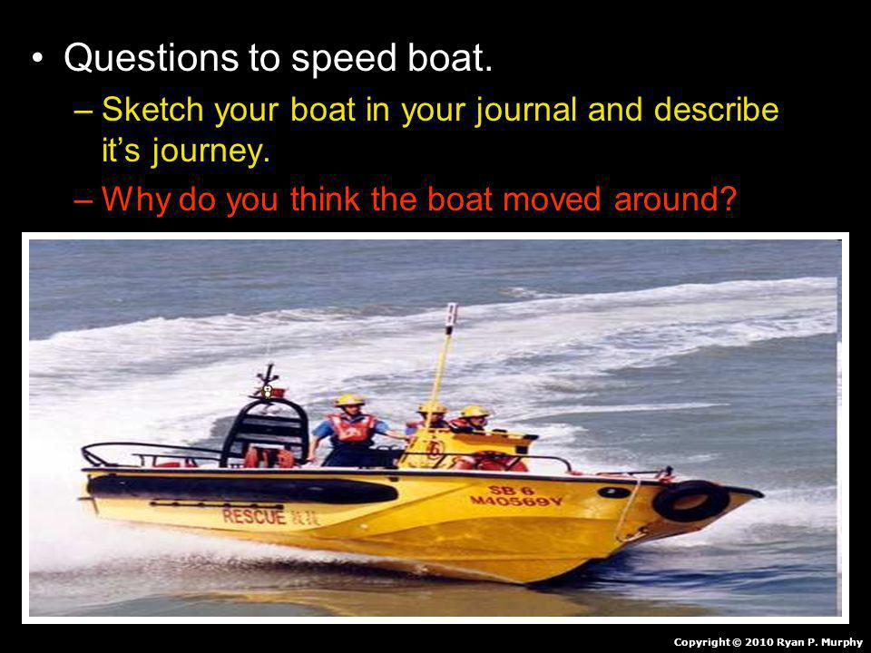 Questions to speed boat. –Sketch your boat in your journal and describe it's journey.