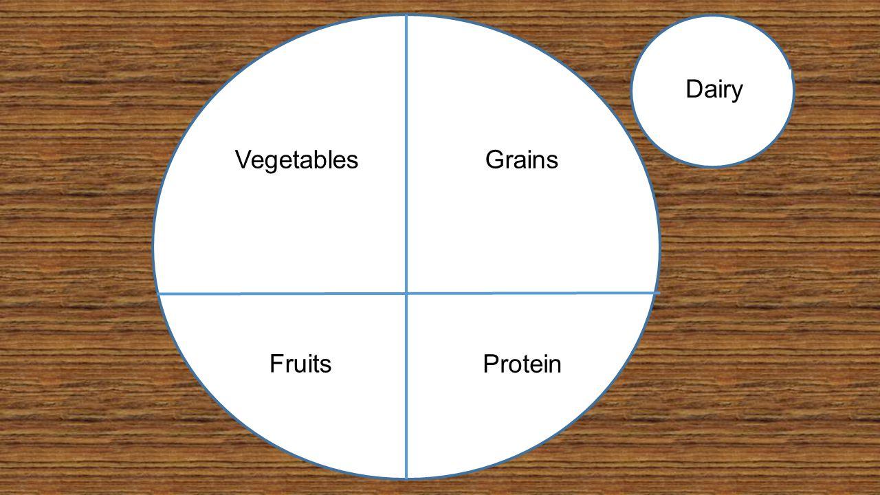 VegetablesGrains Fruits Protein Dairy