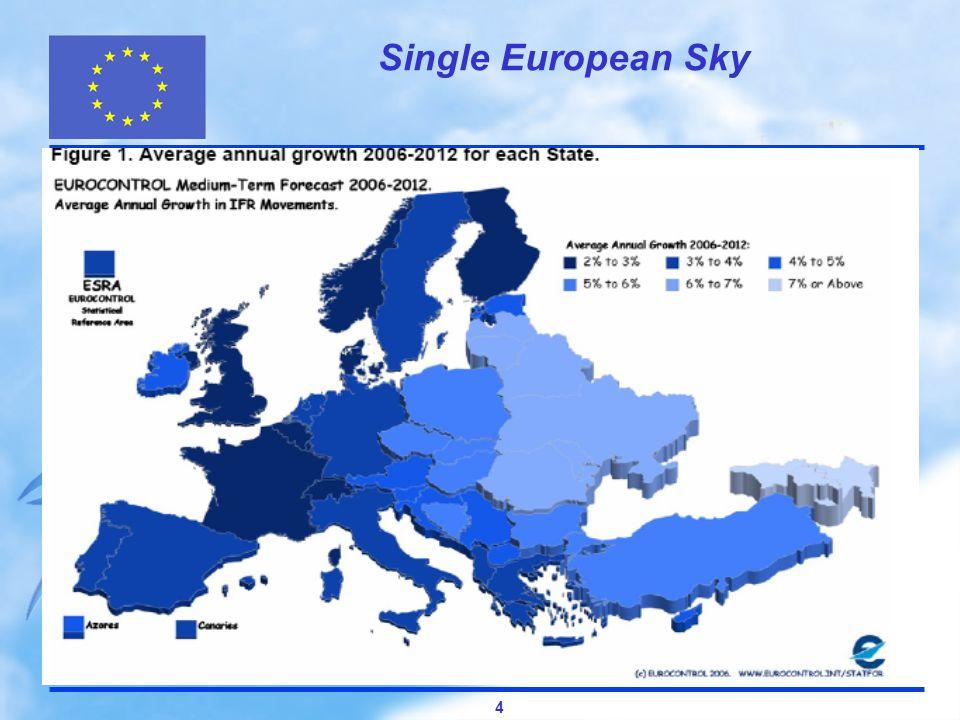 Single European Sky 4
