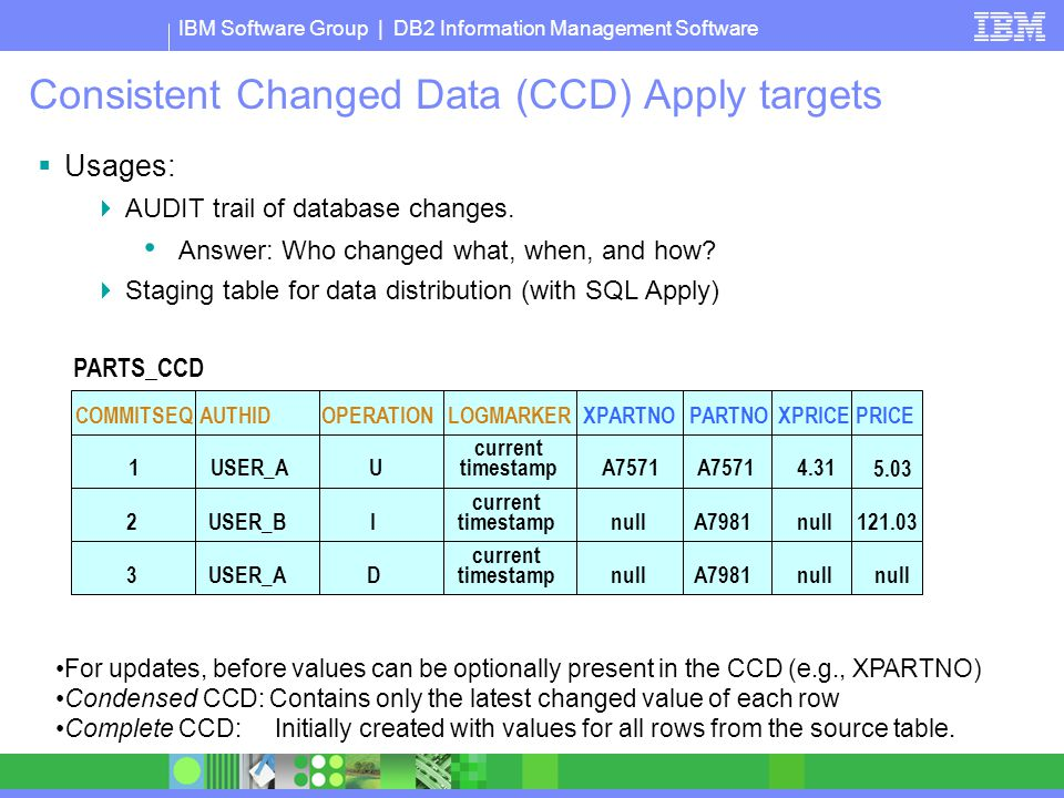 IBM Software Group | DB2 Information Management Software Consistent Changed Data (CCD) Apply targets  Usages:  AUDIT trail of database changes.