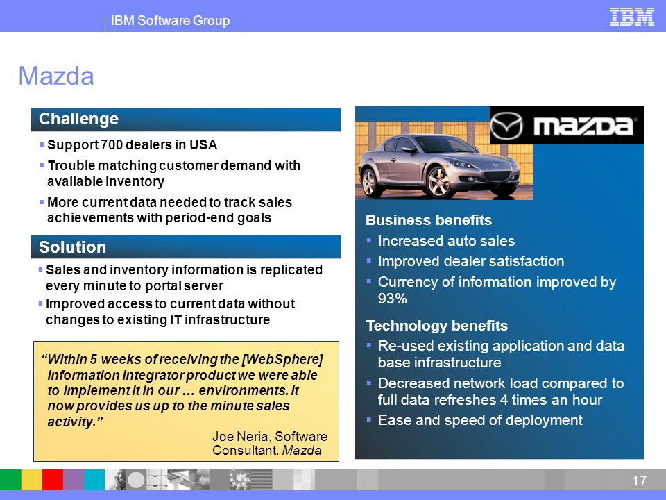 IBM Software Group 17 Mazda  Support 700 dealers in USA  Trouble matching customer demand with available inventory  More current data needed to tra