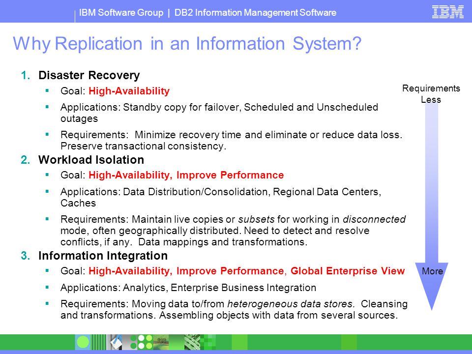 IBM Software Group | DB2 Information Management Software Why Replication in an Information System.