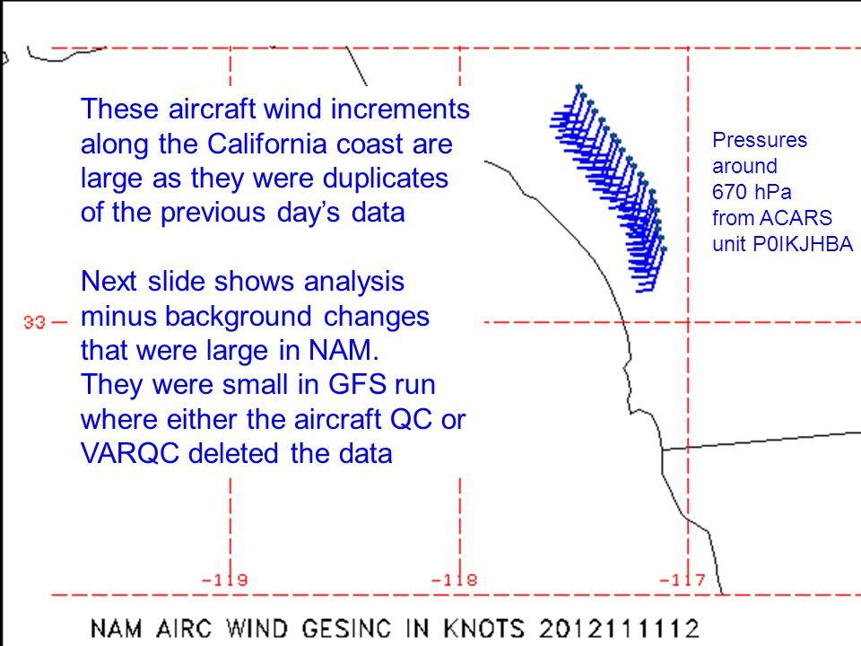 These aircraft wind increments along the California coast are large as they were duplicates of the previous day's data Next slide shows analysis minus