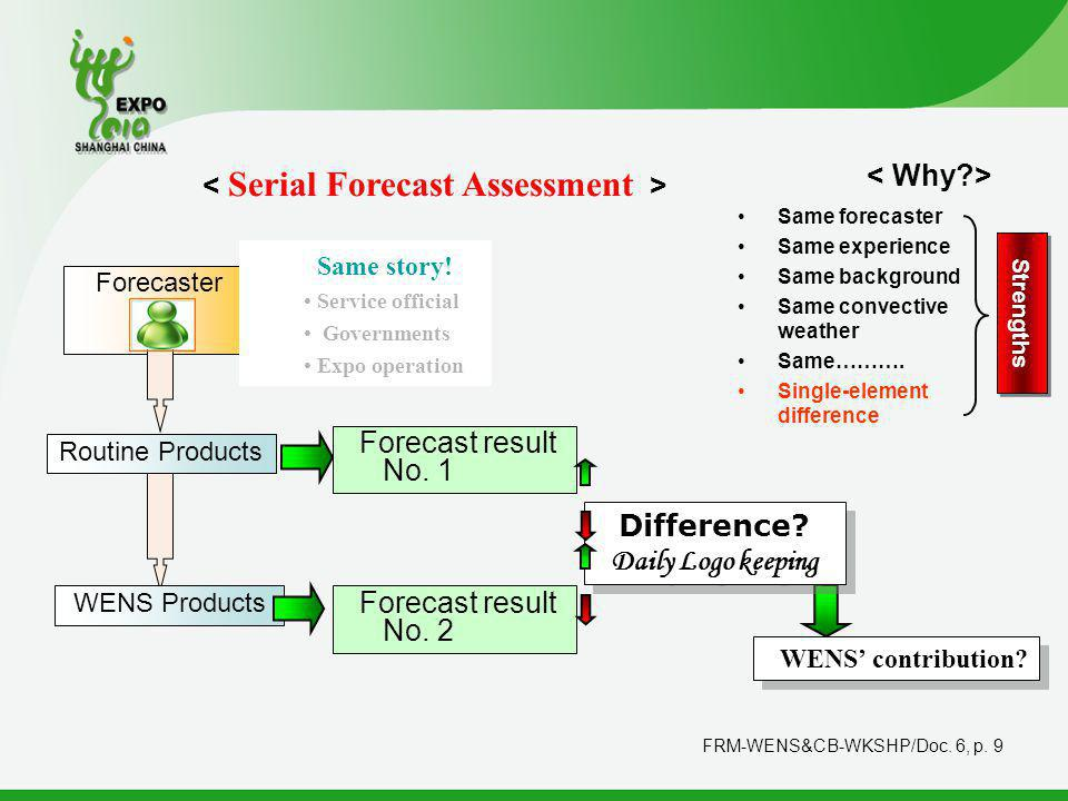 FRM-WENS&CB-WKSHP/Doc. 6, p. 9 Forecaster Routine Products Forecast result No.
