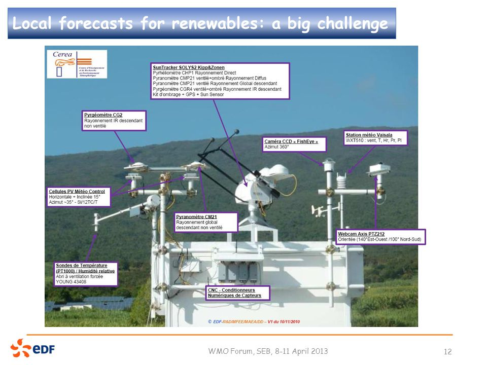 Local forecasts for renewables: a big challenge WMO Forum, SEB, 8-11 April 2013 12