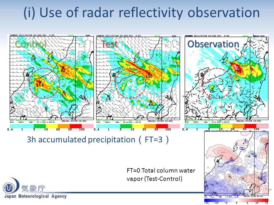 3h accumulated precipitation ( FT=3 ) ControlTestObservation FT=0 Total column water vapor (Test-Control) (i) Use of radar reflectivity observation