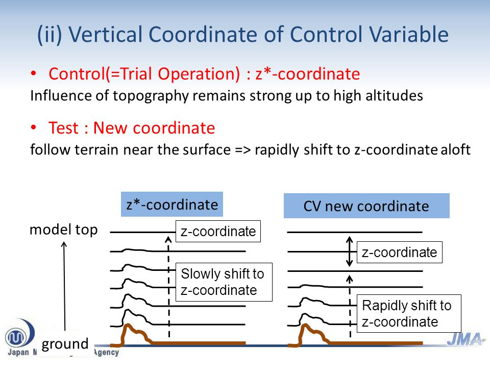 (ii) Vertical Coordinate of Control Variable Control(=Trial Operation) : z*-coordinate Influence of topography remains strong up to high altitudes ground model top Slowly shift to z-coordinate Rapidly shift to z-coordinate z*-coordinate CV new coordinate Test : New coordinate follow terrain near the surface => rapidly shift to z-coordinate aloft