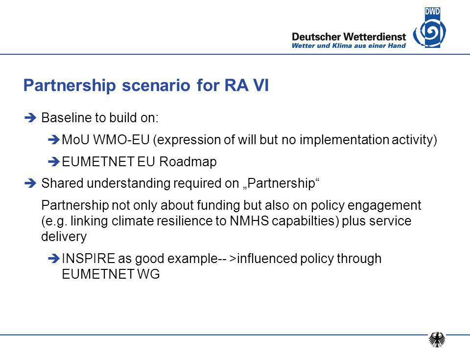 "Partnership scenario for RA VI  Baseline to build on:  MoU WMO-EU (expression of will but no implementation activity)  EUMETNET EU Roadmap  Shared understanding required on ""Partnership Partnership not only about funding but also on policy engagement (e.g."