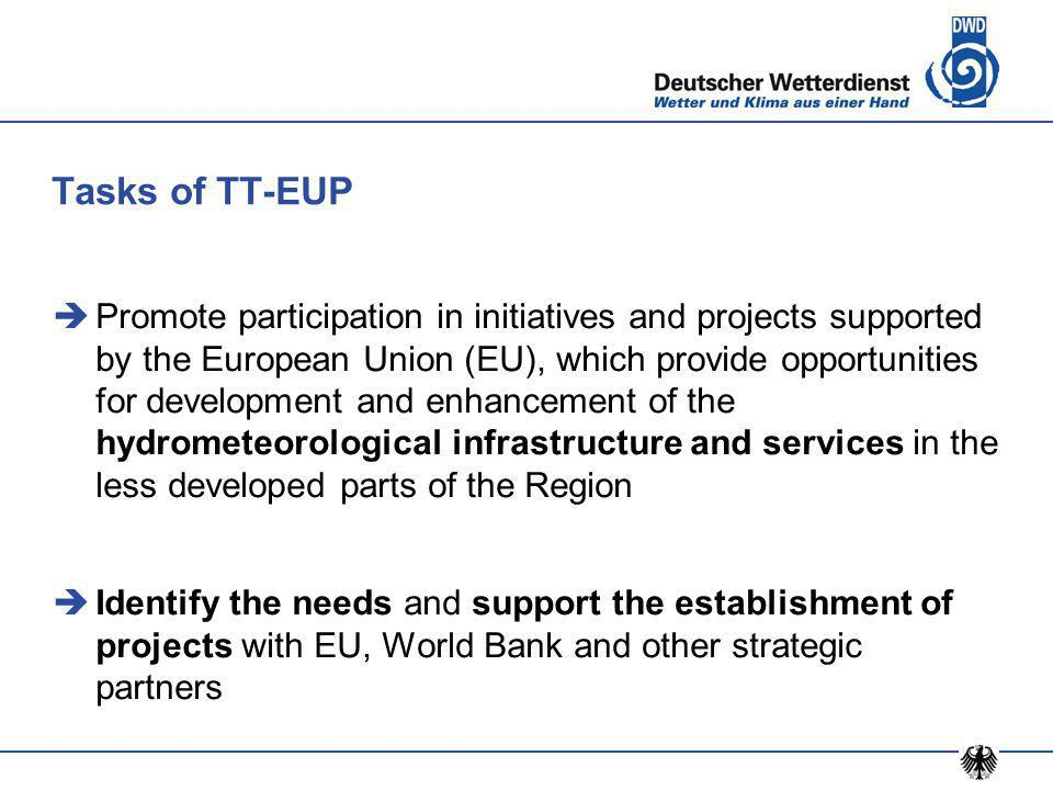 Tasks of TT-EUP  Promote participation in initiatives and projects supported by the European Union (EU), which provide opportunities for development and enhancement of the hydrometeorological infrastructure and services in the less developed parts of the Region  Identify the needs and support the establishment of projects with EU, World Bank and other strategic partners