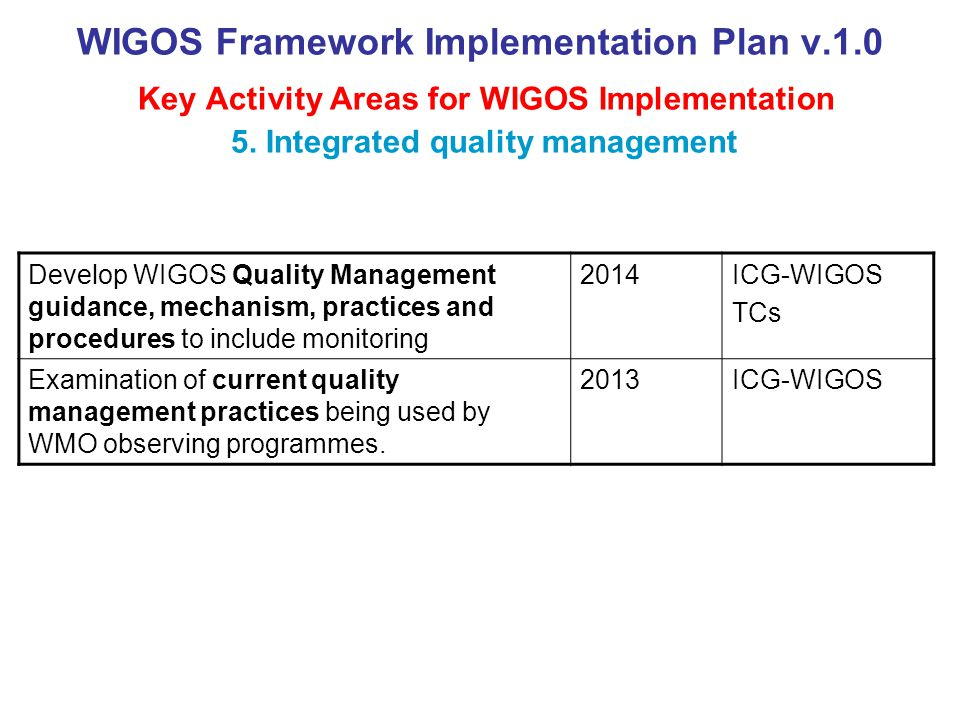 WIGOS Framework Implementation Plan v.1.0 Key Activity Areas for WIGOS Implementation 5.