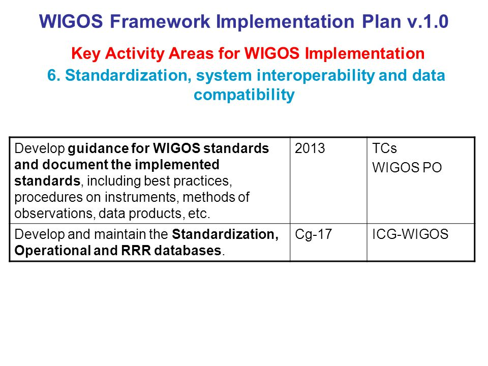 WIGOS Framework Implementation Plan v.1.0 Key Activity Areas for WIGOS Implementation 6.