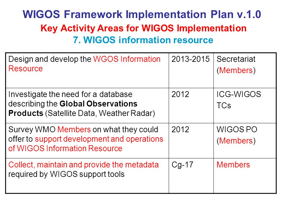 WIGOS Framework Implementation Plan v.1.0 Key Activity Areas for WIGOS Implementation 7.