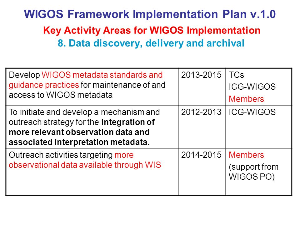 WIGOS Framework Implementation Plan v.1.0 Key Activity Areas for WIGOS Implementation 8.
