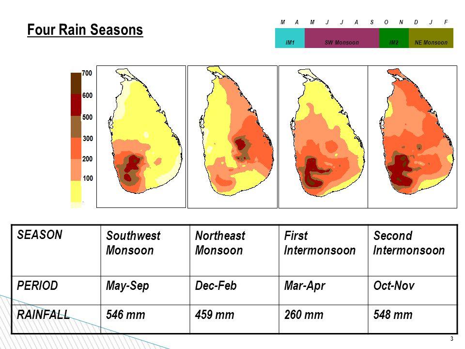 3 Four Rain Seasons SEASONSouthwest Monsoon Northeast Monsoon First Intermonsoon Second Intermonsoon PERIODMay-SepDec-FebMar-AprOct-Nov RAINFALL546 mm459 mm260 mm548 mm MAMJJASONDJF IM1SW MonsoonIM2NE Monsoon