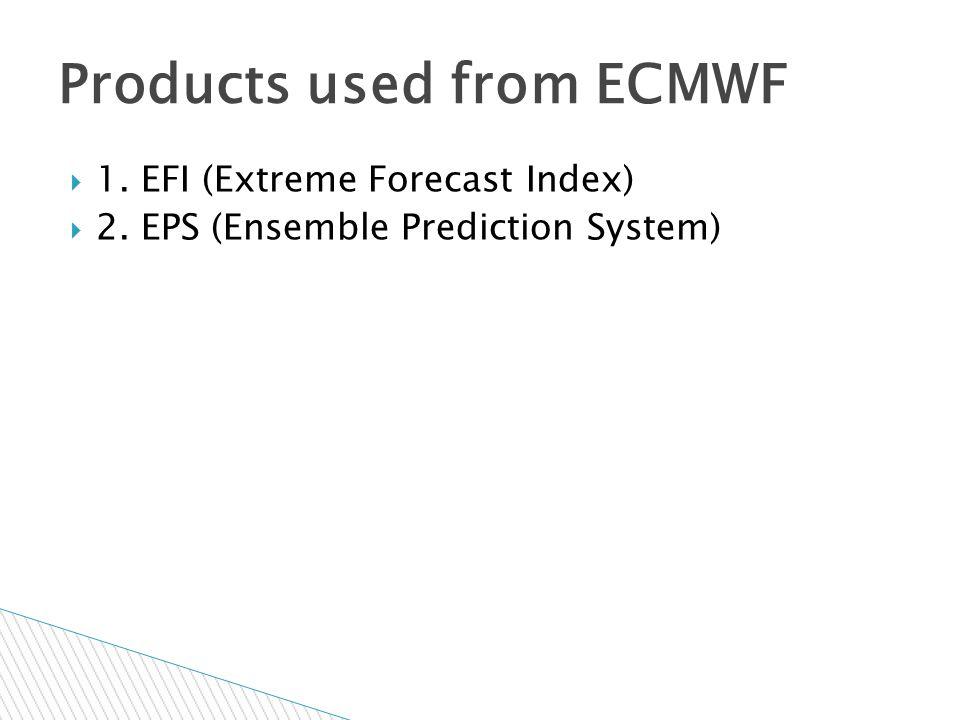 Products used from ECMWF  1. EFI (Extreme Forecast Index)  2. EPS (Ensemble Prediction System)