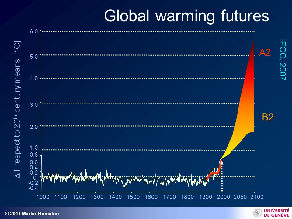 © 2011 Martin Beniston Global warming futures IPCC, 2007 -0.4 -0.2 0 0.2 0.4 0.6 1.0 10001100120013001400150016001700180019002000  T respect to 20 th century means [°C] 0.8 2.0 3.0 4.0 5.0 6.0 20502100 A2 B2