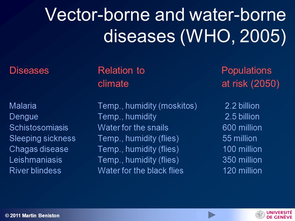 © 2011 Martin Beniston Vector-borne and water-borne diseases (WHO, 2005) DiseasesRelation to Populations climate at risk (2050) MalariaTemp., humidity (moskitos) 2.2 billion DengueTemp., humidity 2.5 billion SchistosomiasisWater for the snails 600 million Sleeping sicknessTemp., humidity (flies) 55 million Chagas disease Temp., humidity (flies) 100 million LeishmaniasisTemp., humidity (flies) 350 million River blindessWater for the black flies 120 million