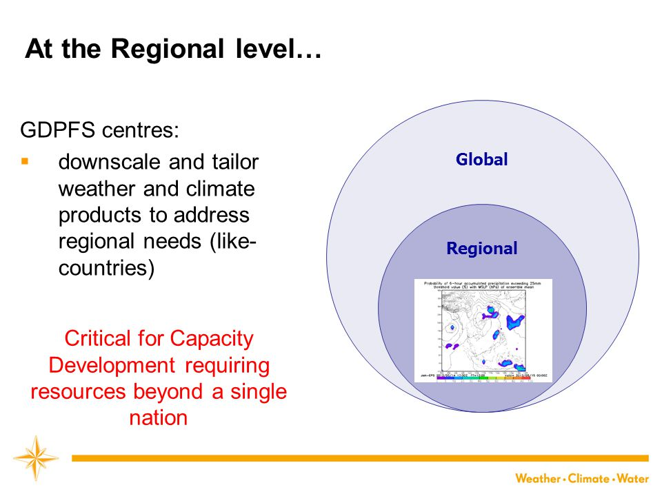 WMO At the Regional level… Global GDPFS centres:  downscale and tailor weather and climate products to address regional needs (like- countries) Regional Critical for Capacity Development requiring resources beyond a single nation