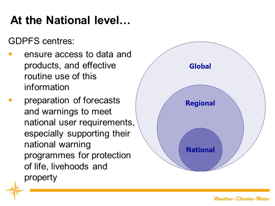 WMO At the National level… Global GDPFS centres:  ensure access to data and products, and effective routine use of this information  preparation of forecasts and warnings to meet national user requirements, especially supporting their national warning programmes for protection of life, livehoods and property Regional National