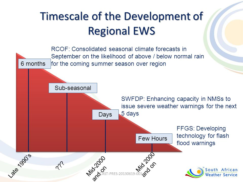 RCOF: Consolidated seasonal climate forecasts in September on the likelihood of above / below normal rain for the coming summer season over region SWF