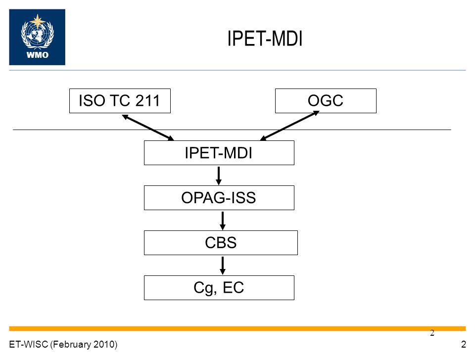 2 2ET-WISC (February 2010) IPET-MDI WMO IPET-MDI OPAG-ISS CBS Cg, EC ISO TC 211OGC
