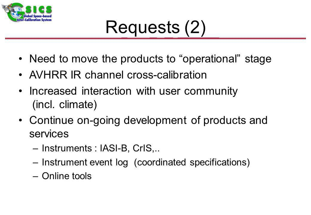 Requests (2) Need to move the products to operational stage AVHRR IR channel cross-calibration Increased interaction with user community (incl.