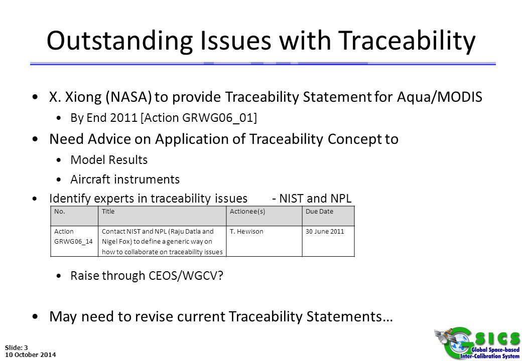 Slide: 3 10 October 2014 Outstanding Issues with Traceability X.
