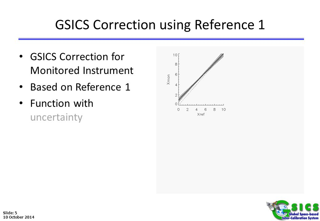 Slide: 6 10 October 2014 GSICS Correction using Reference 2 GSICS Correction for Monitored Instrument Based on Reference 2 Different function with different uncertainty